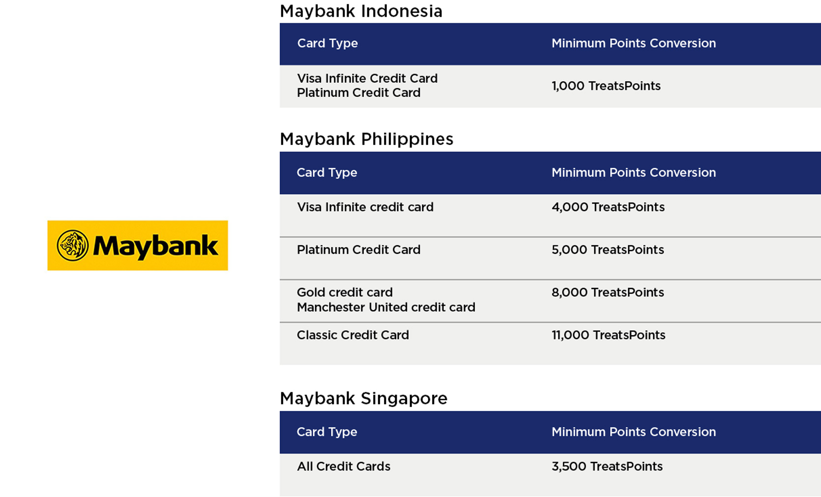 Bank Conversion July 2019